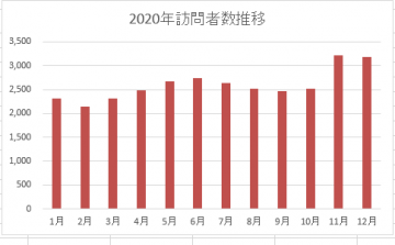 2020_20210104105101
