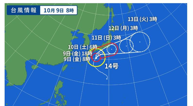 名前 2020 台風